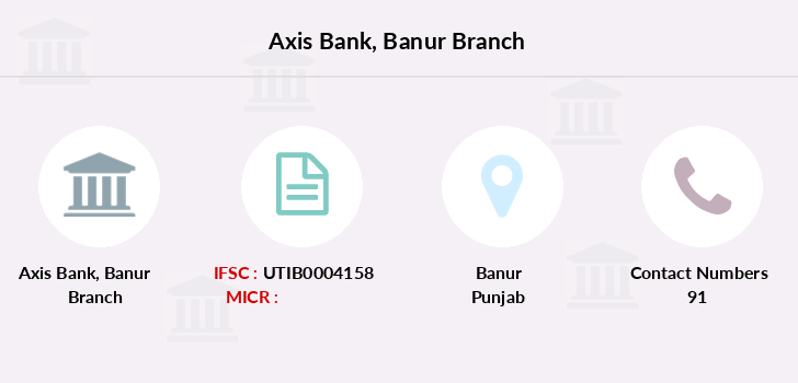 Axis-bank Banur branch