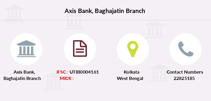 Axis-bank Baghajatin branch