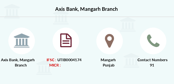 Axis-bank Mangarh branch