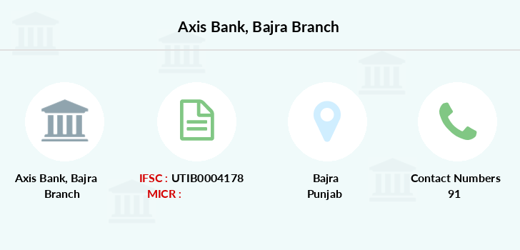 Axis-bank Bajra branch