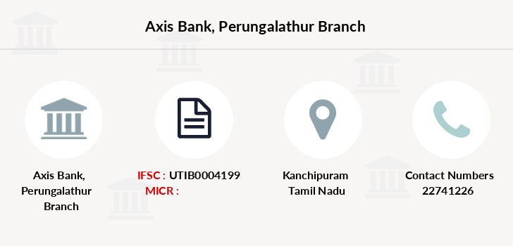 Axis-bank Perungalathur branch