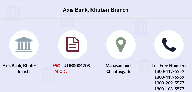Axis-bank Khuteri branch