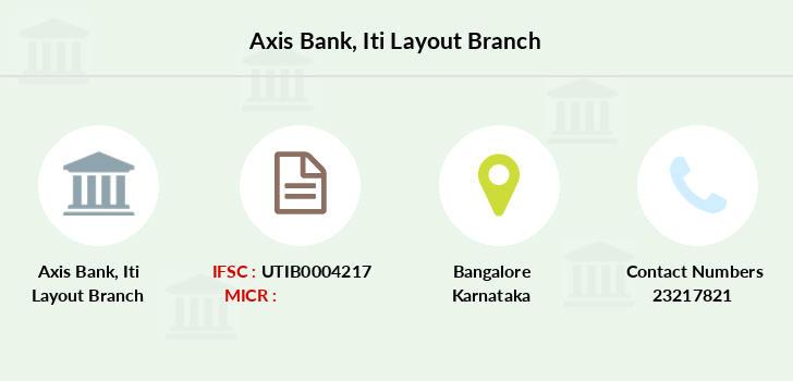 Axis-bank Iti-layout branch