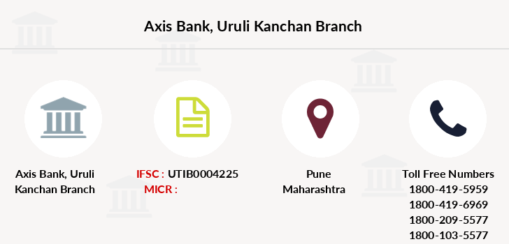 Axis-bank Uruli-kanchan branch