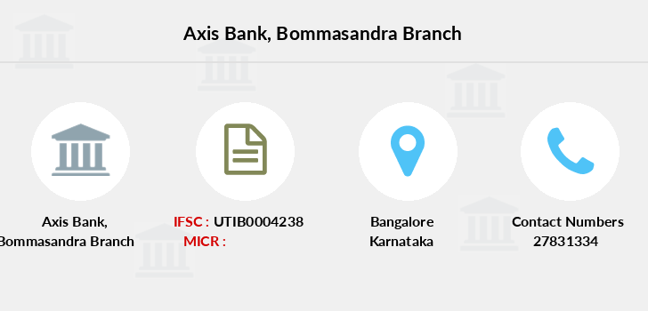 Axis-bank Bommasandra branch