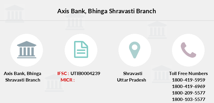 Axis-bank Bhinga-shravasti branch