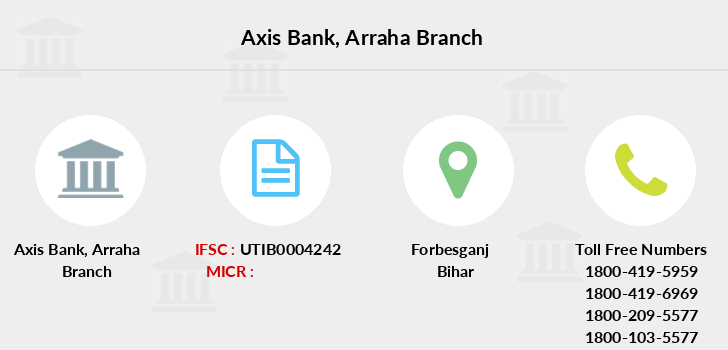 Axis-bank Arraha branch