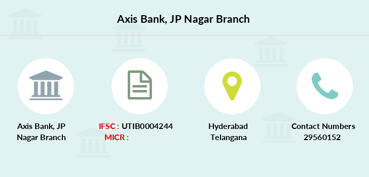 Axis-bank Jp-nagar branch