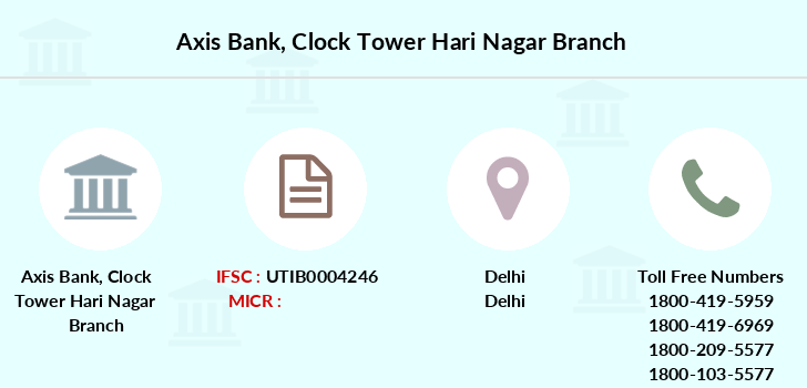 Axis-bank Clock-tower-hari-nagar branch