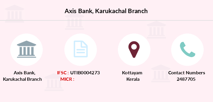 Axis-bank Karukachal branch