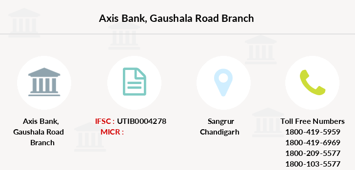 Axis-bank Gaushala-road branch