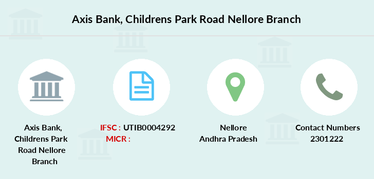 Axis-bank Childrens-park-road-nellore branch