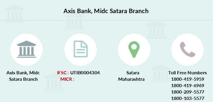 Axis-bank Midc-satara branch