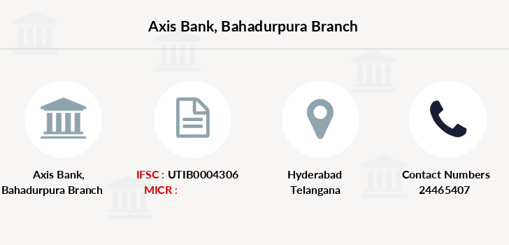 Axis-bank Bahadurpura branch