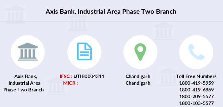 Axis-bank Industrial-area-phase-two branch