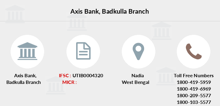 Axis-bank Badkulla branch