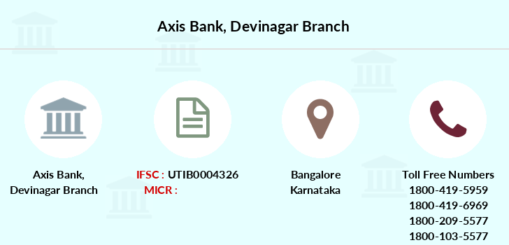 Axis-bank Devinagar branch
