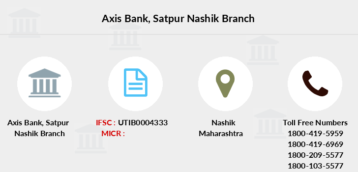 Axis-bank Satpur-nashik branch