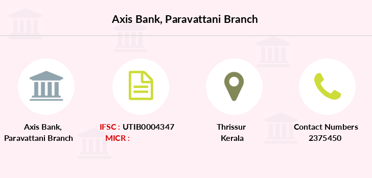 Axis-bank Paravattani branch