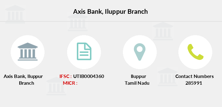 Axis-bank Iluppur branch