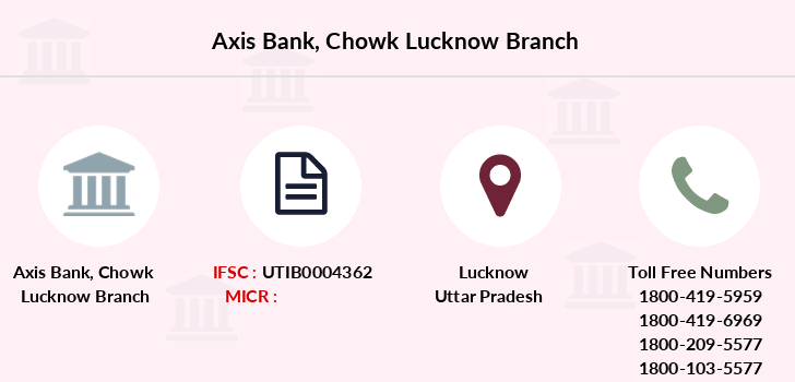 Axis-bank Chowk-lucknow branch