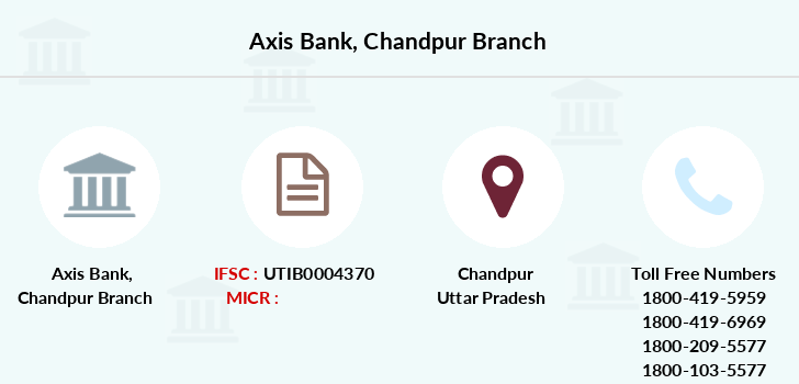 Axis-bank Chandpur branch