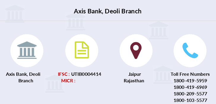Axis-bank Deoli branch