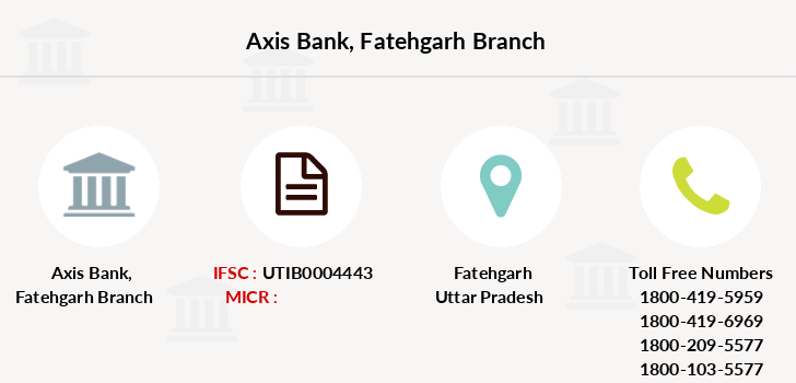 Axis-bank Fatehgarh branch