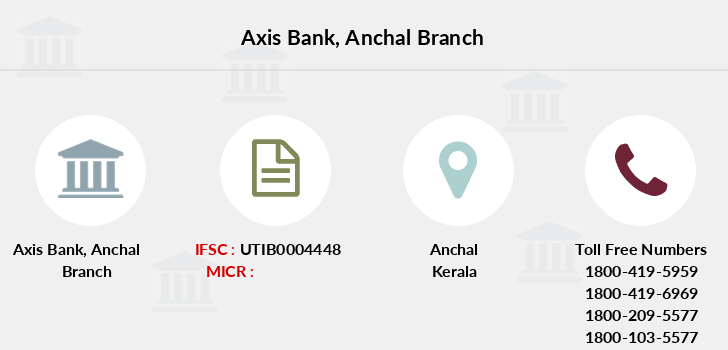 Axis-bank Anchal branch