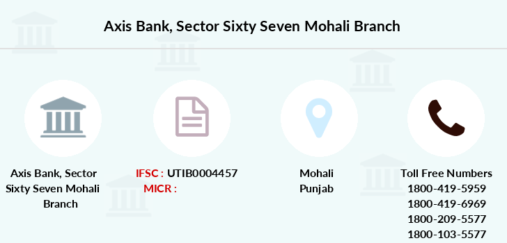 Axis-bank Sector-sixty-seven-mohali branch