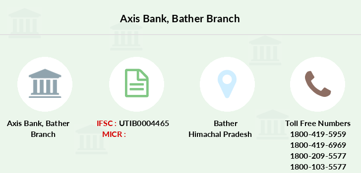 Axis-bank Bather branch