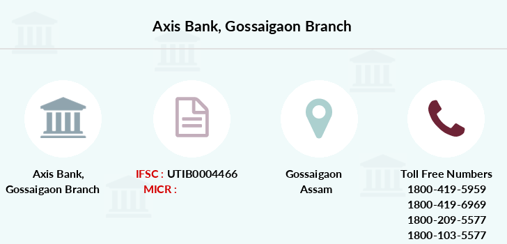 Axis-bank Gossaigaon branch