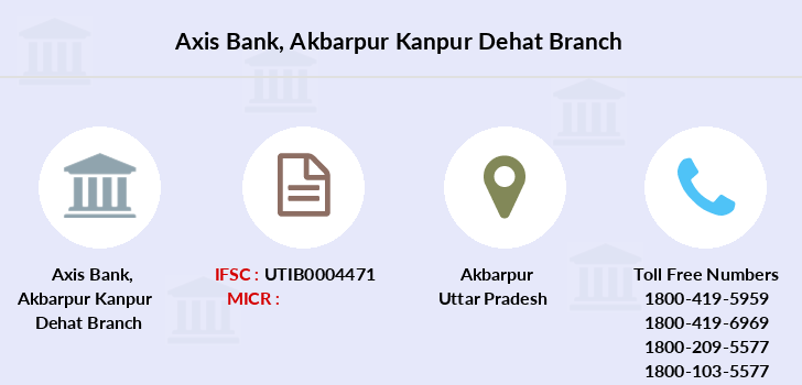 Axis-bank Akbarpur-kanpur-dehat branch