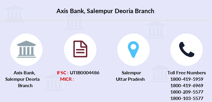 Axis-bank Salempur-deoria branch