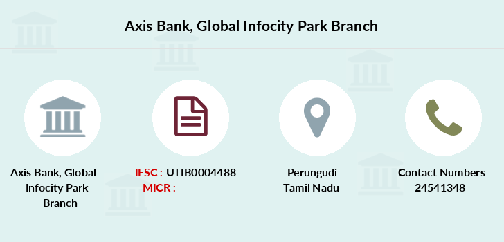 Axis-bank Global-infocity-park branch