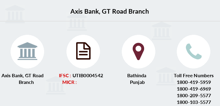 Axis-bank Gt-road branch