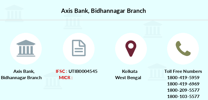 Axis-bank Bidhannagar branch