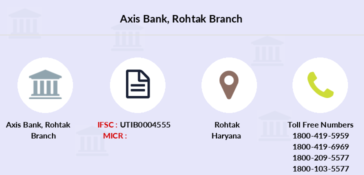 Axis-bank Rohtak branch