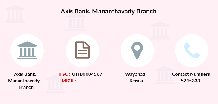 Axis-bank Mananthavady branch