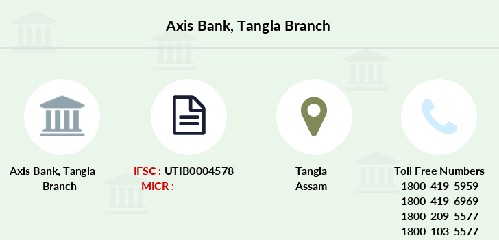 Axis-bank Tangla branch