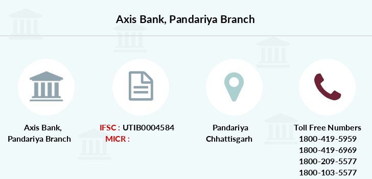 Axis-bank Pandariya branch