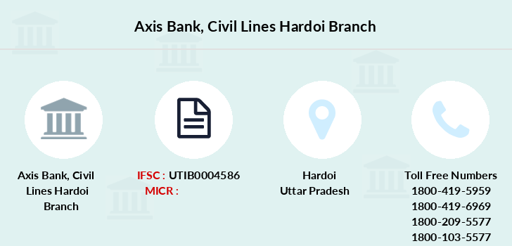 Axis-bank Civil-lines-hardoi branch