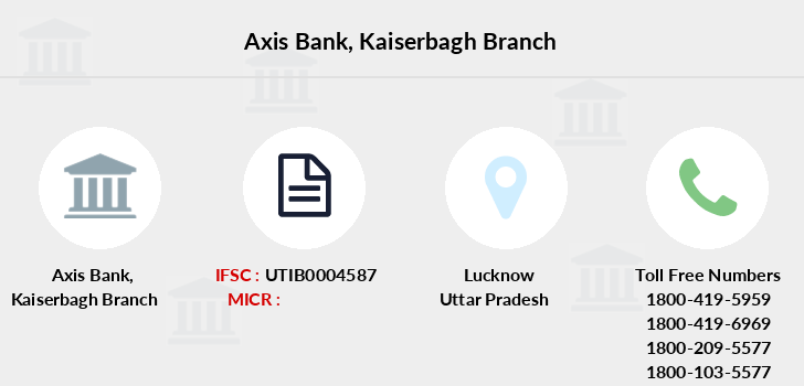 Axis-bank Kaiserbagh branch