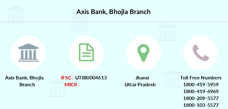 Axis-bank Bhojla branch