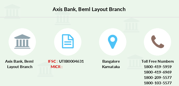 Axis-bank Beml-layout branch