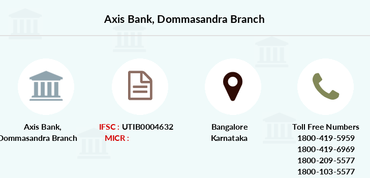 Axis-bank Dommasandra branch
