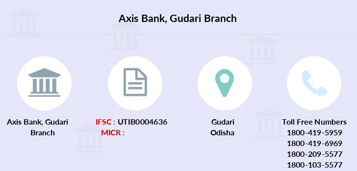 Axis-bank Gudari branch