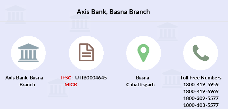 Axis-bank Basna branch