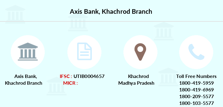Axis-bank Khachrod branch