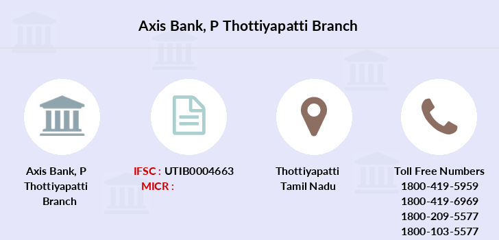 Axis-bank P-thottiyapatti branch